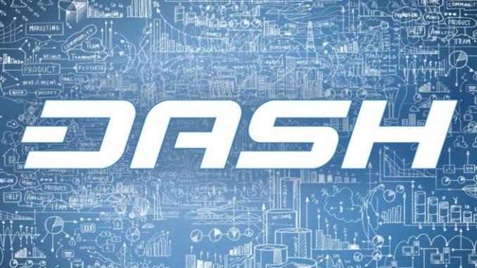 Dash Core Team Executives Hacked